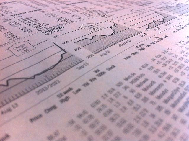 Aktiekurser och grafer