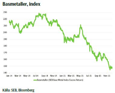Basmetaller, index