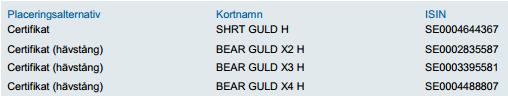 Bear Guld-certifikat från Handelsbanken