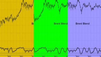 brentoljan-tekniskt-analyserad.jpg