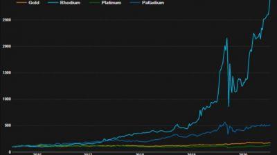 graf-rodium-pris.jpg