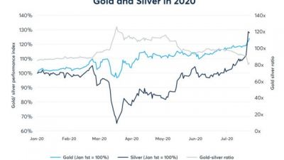 guld-silver-2020.jpg