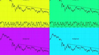 guldpris-teknisk-analys-juli-2015.jpg