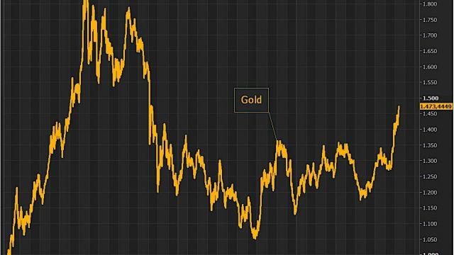 guldpriset-2009-2019.jpg