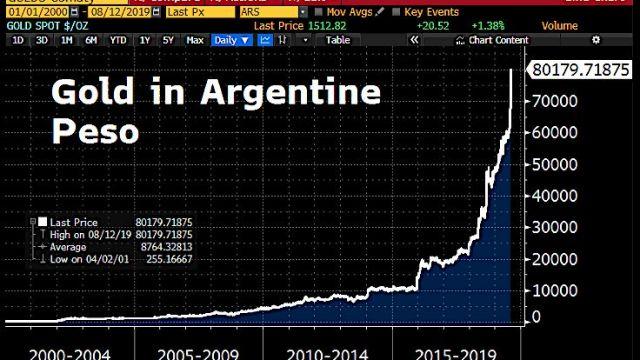 guldpriset-argentina-peso.jpg