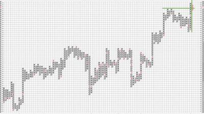 jochen-staiger-teknisk-analys-guld.jpg
