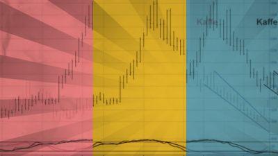 kaffepris-graf-teknisk-analys.jpg