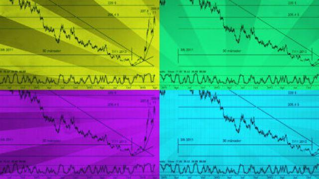 kaffepris-trading-teknisk-analys.jpg