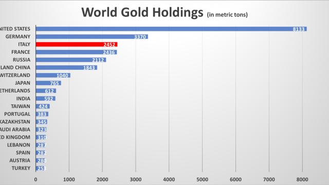 lander-centralbank-guld-innehav-topplista.png