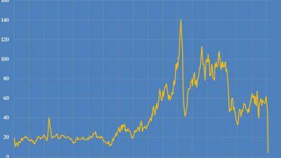 midland-permian-olja-pris-graf.jpg