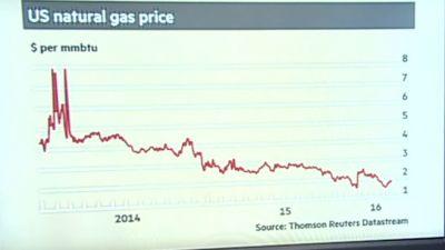naturgaspriset-fallit.jpg