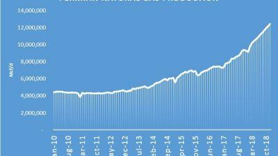 naturgasproduktion-permian-graf.jpg
