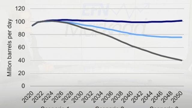 nordea-efn-olja-graf.jpg