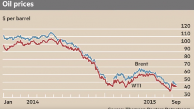 oljepris-wti-brent-jan-2014-sep-2015.png