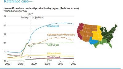 oljeproduktion-usa-prognos-regioner.jpg