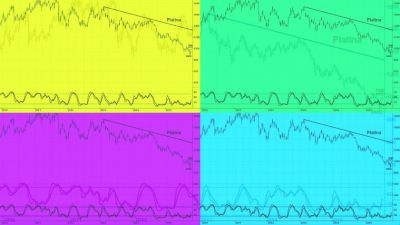 platina-teknisk-analys-ic.jpg