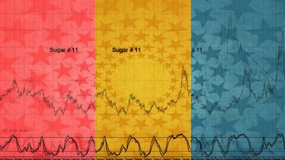 sockerpris-teknnisk-analys-ic.jpg