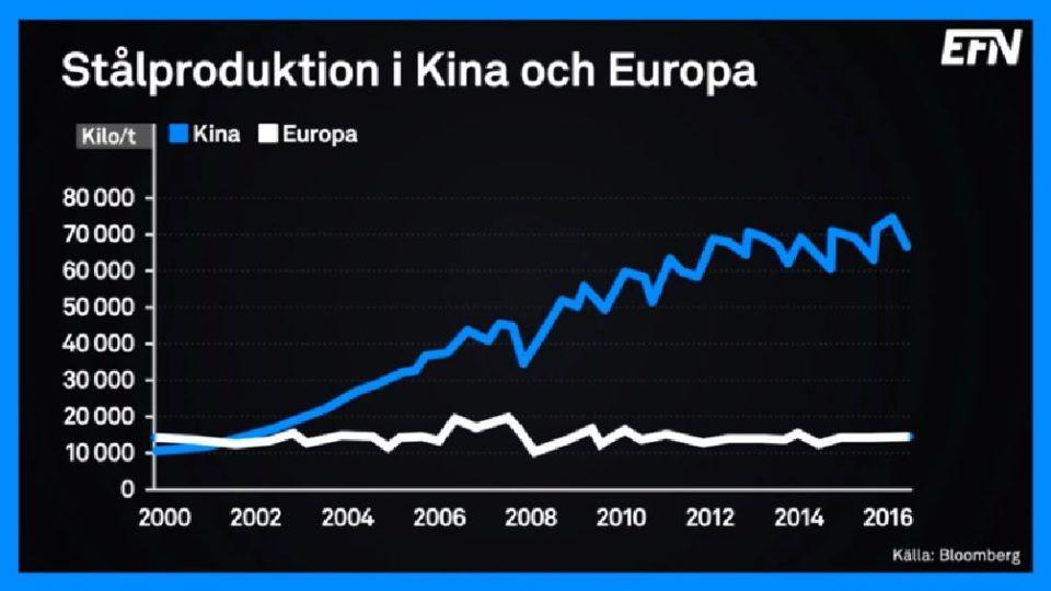 stalproduktion-kina-europa.jpg