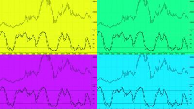 teknisk-analys-fyra.jpg