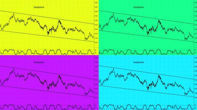 teknisk-analys-guld-ingemar.jpg