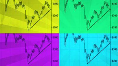 teknisk-analys-guldkursen.jpg