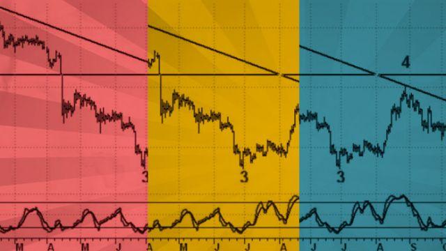 teknisk-analys-silverpriset-tendens.jpg