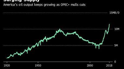 usa-oljeproduktion-andra.jpg