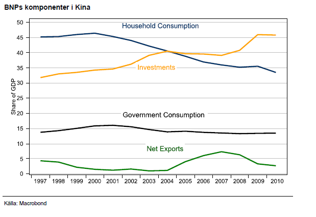 BNPs komponenter i Kina