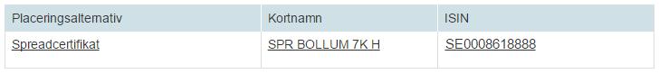 Spreadcertifikat för Boliden - Lundin