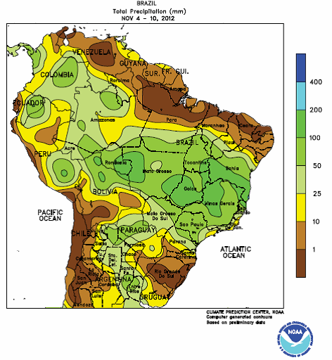 Brazil total precipitation