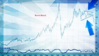 Då vänder oljepriset uppåt