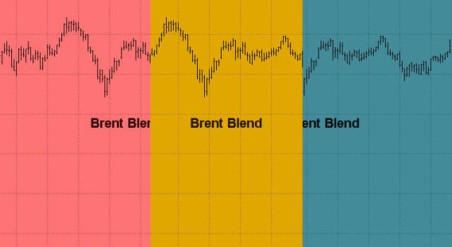 brent-blend-teknisk-analys-ic.jpg