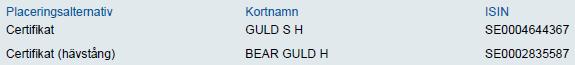 Certifikat - Guld S H och Bear Guld H