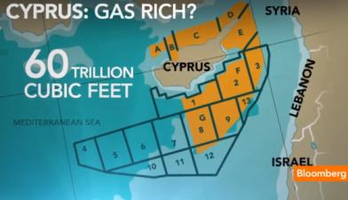 Cypern – Stora pengar i naturgas