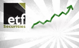 Research by ETF Securities