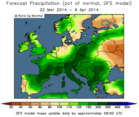 Väder i Europa