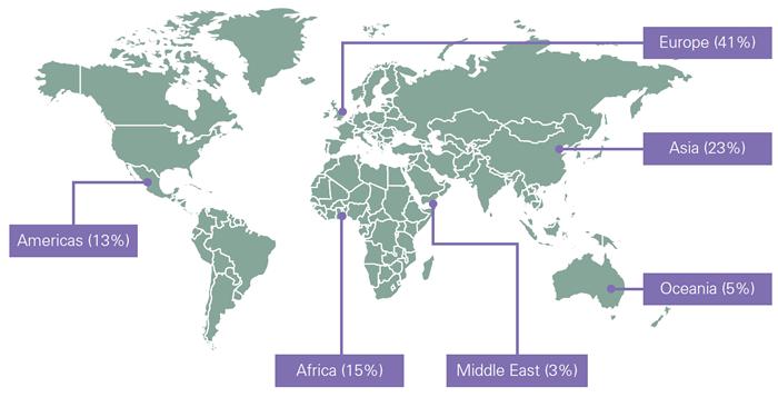 Den geografiska spridningen av guld hos centralbanker