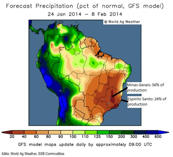 GFS-modellen