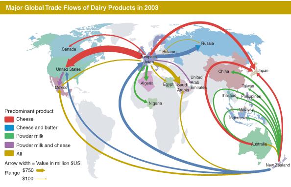 Överblick av handelsflöden för mejeriprodukter