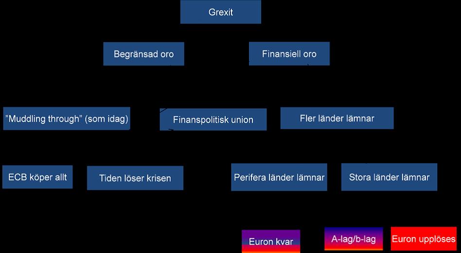 Grexit - Val i Grekland