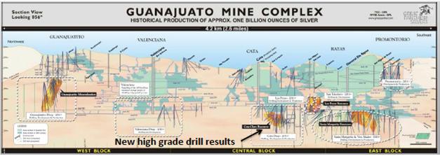 Guanajuato Mine complex