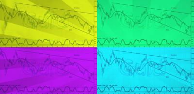 En intressant vändning i guldpriset