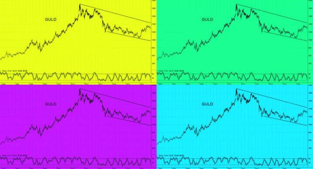 guld-teknisk-analys-oktober-2016.jpg