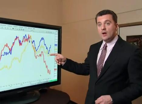 Conversion dollar euro forexticket