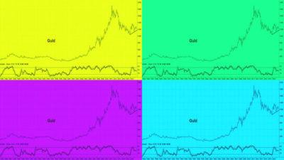 Guldpriset i en tydlig trend nedåt