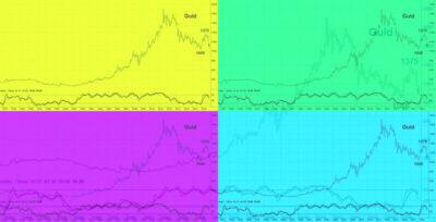 Stor uppgång i guldpriset under 2017 är att vänta