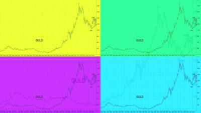 Intensiv uppgång i guldpriset väntar