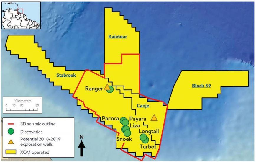 Guyana Basin