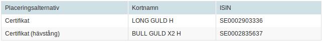 Handelsbanken, certifikat på guld