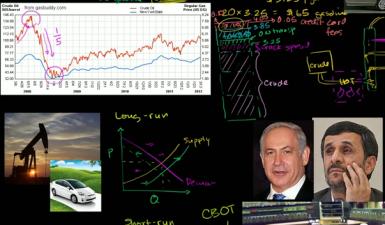 Oljepriset på kort sikt